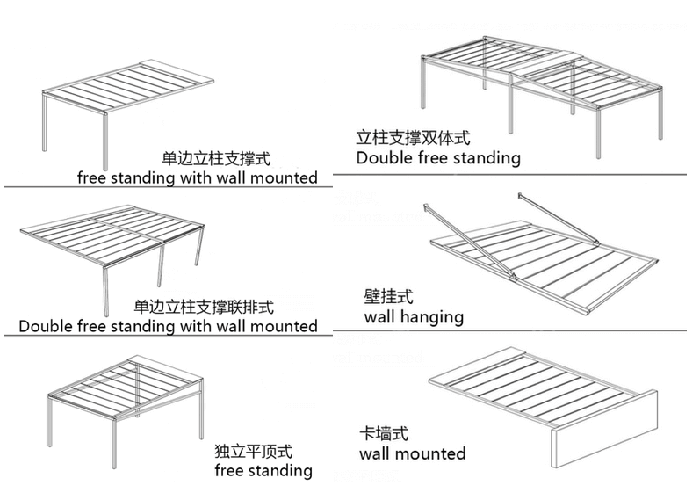 Motorized Electric Retractable Louver Roof Aluminium Pergola Manufacturer